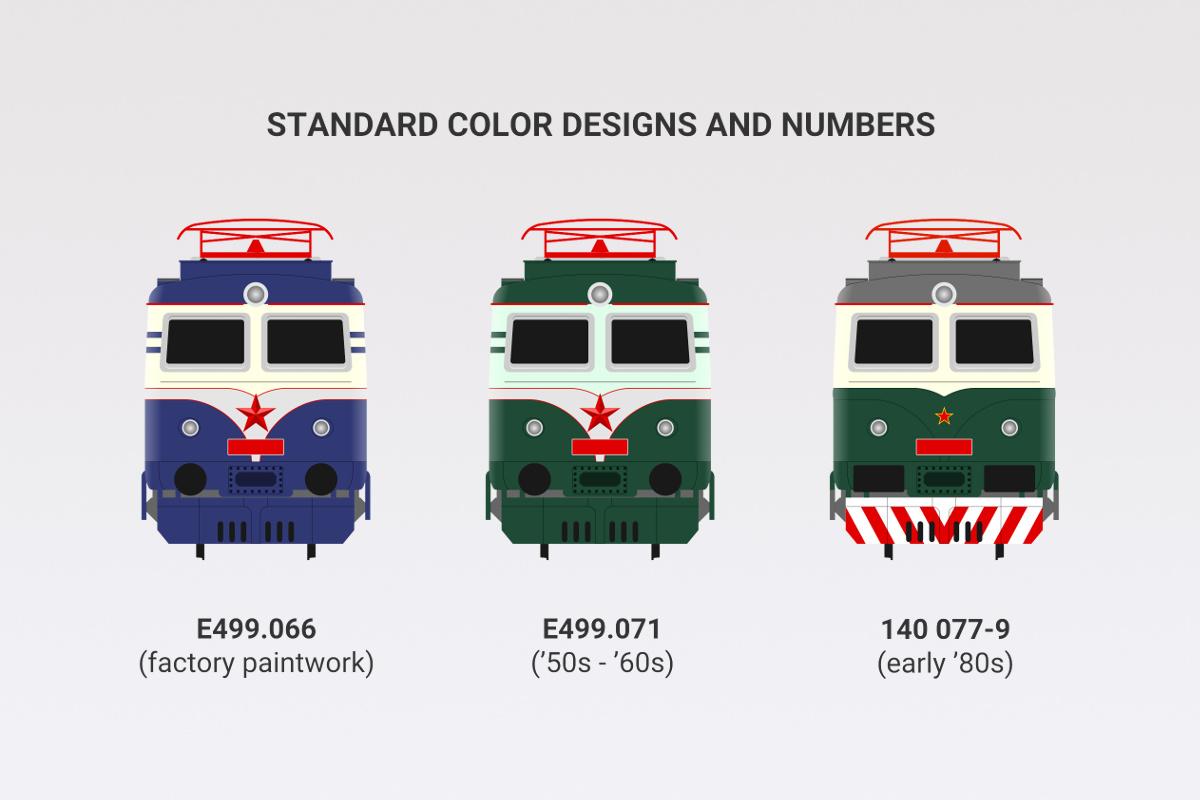 Standard design schemes for electric locomotive 140 (E499.0) Bobina