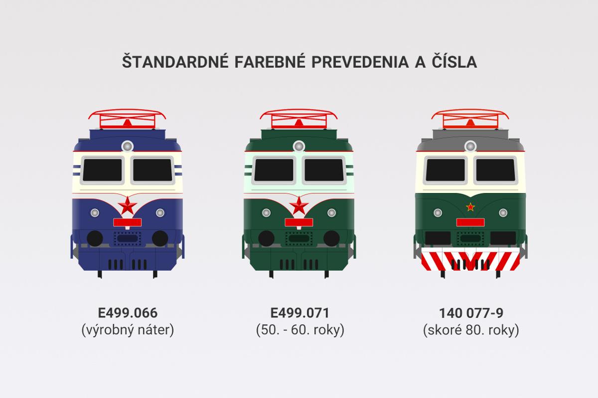 Standardne farebne prevedenia elektrickej lokomotivy 140 (E499.0) Bobina