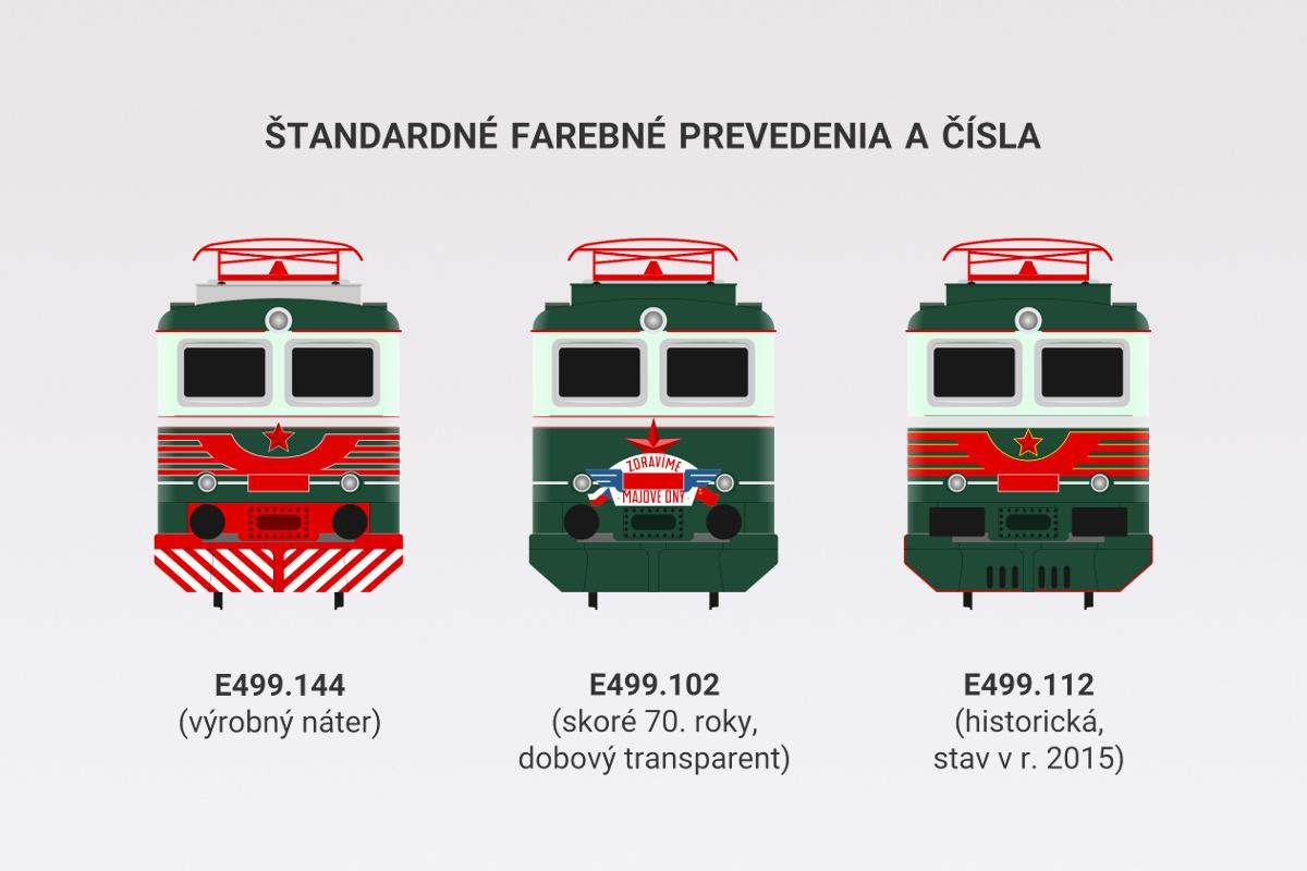 Standardne farebne prevedenia elektrickej lokomotivy E499.1 (141) Bobina